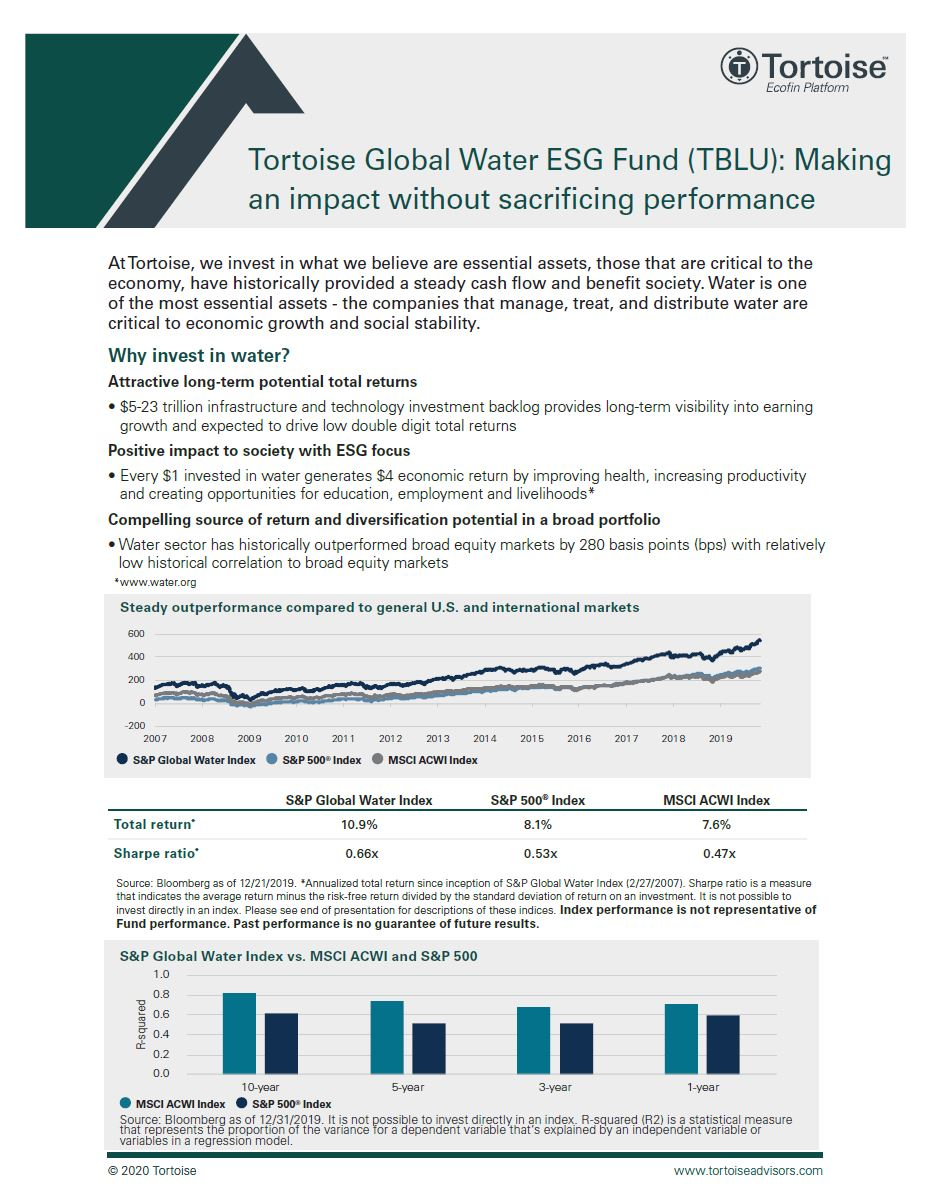 Tortoise Global Water ESG Fund (TBLU): Making an impact without sacrificing performance